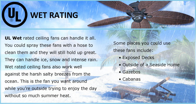 Ceiling fans and your outdoor living space ul wet rated information delmar fans delmarfans mozeypictures Choice Image